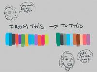 Explaining color harmony