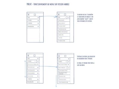 Mobile menu storyboard