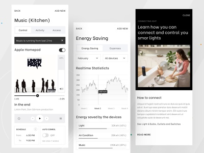 Smart Home (A very Simple Experience for the users) dribbble trend dribbble 2021 branding motion graphics graphic design 3d animation ui template design creative dribbble best shot ios app design app design smart home app smart app smart home