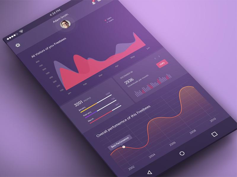 Mobile Dashboard Design mobile dashboard psd design ux ui