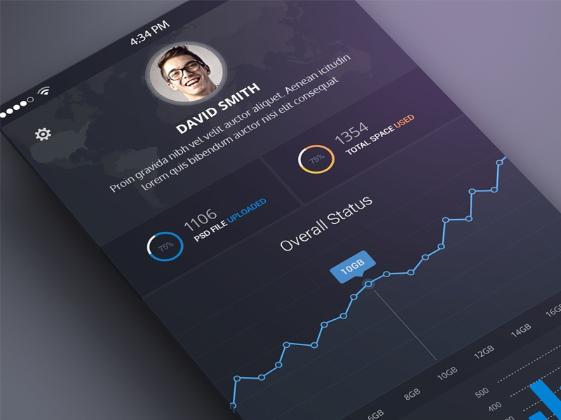 Mobile Dashboard Design: Vol 3 mobile dashboard psd android design ux ui