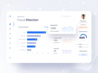 Protect Advertisers From Paying For Fraudulent Clicks V2.0 branding ux ui creative dribbble best shot template dash ratings statistics profile dash board dasboard dashboad ad blocker advertisement blocker fraudblock fraudblocker