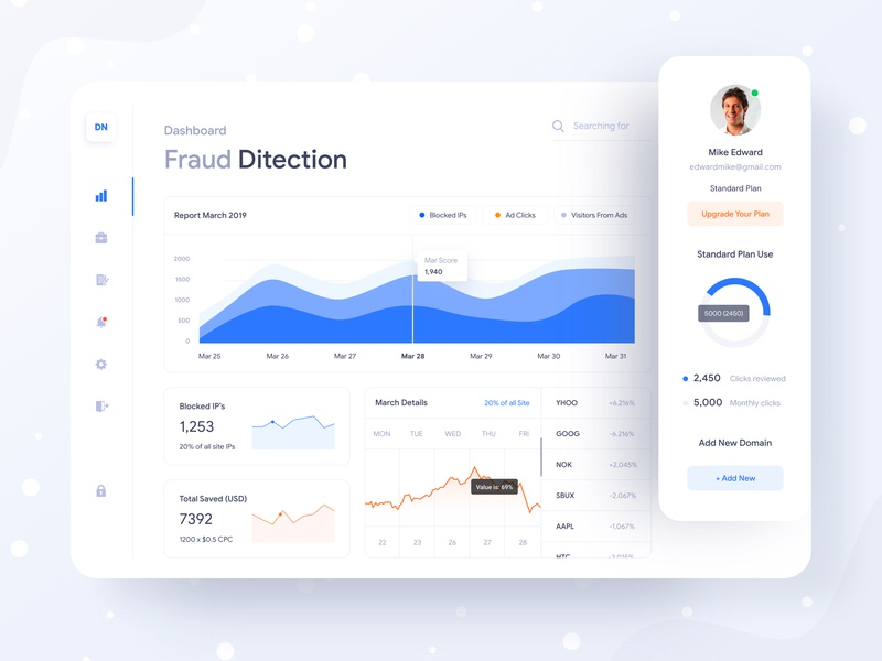Protect Advertisers From Paying For Fraudulent Clicks V2.0 fraudblocker fraudblock blocker advertisement ad blocker dashboad dasboard dash board profile statistics ratings dash template dribbble best shot creative ui ux branding