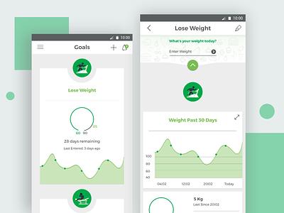 Diet App ios design solutelabs ui ux
