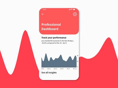 Analytics Chart | Daily UI Challenge 018 analytics chart ux flat minimal ui app design dailyuichallenge dailyui daily 100 challenge