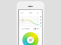 Thermostat Concept — Smart Home