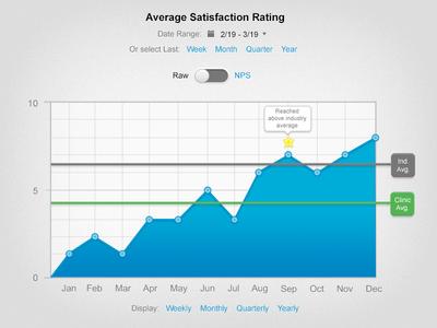Charts & Graphs charts graphs achievements vector clean crisp