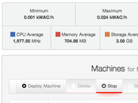 Virtual machine consumption summary and management UI