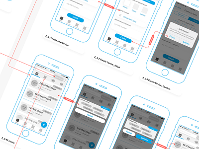 Flowchart low fidelity prototyping list view modal ios assets delivery flowchart