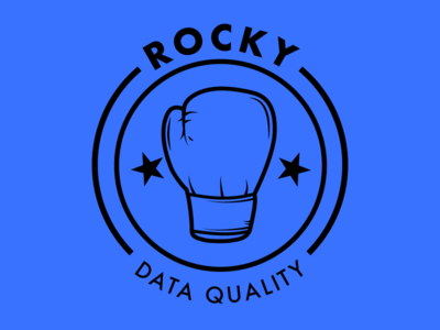Team Identities - Rocky