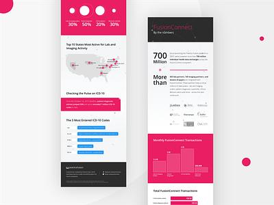 Healthcare Infographic united states healthcare dataviz infographic design visualizations infographic typography flat minimal design