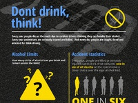 Dontdrinkthink15