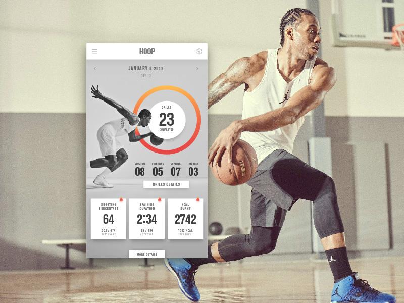 041 Workout Tracker by Kelvin Lam on Dribbble