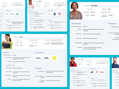 Student and Teacher Personas product psychographics demographics research ux education personas persona
