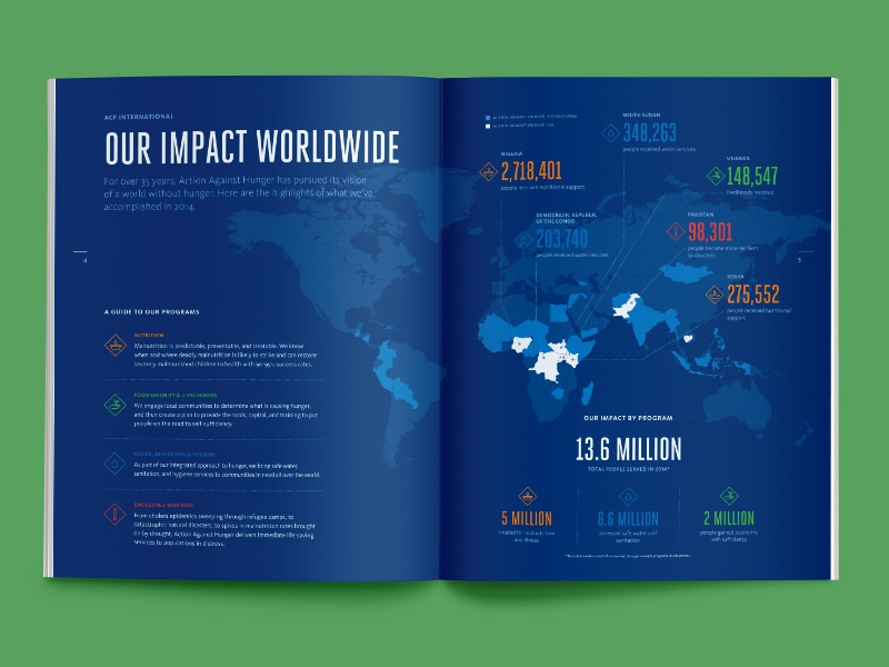 Action Against Hunger Annual Report print annual report nonprofit