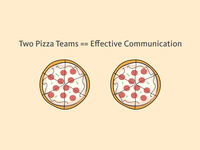 Two Pizza Teams == Effective Communication