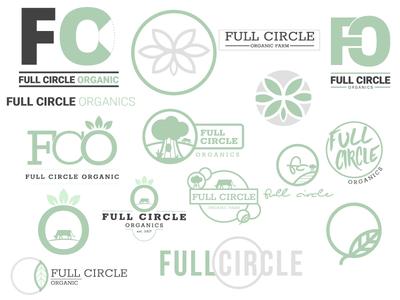 Full Circle Community Farm (WIP)