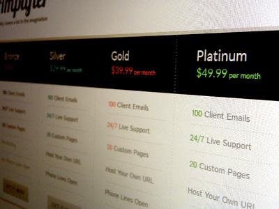 Theme in Progress: Pricing Plan pricing plan lato istok web grid