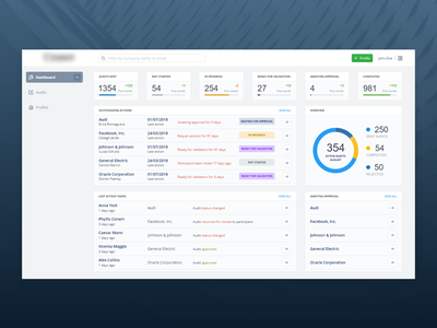 Audit dashboard ux ui survey dashboard audit app dashboard dark blue adobe xd