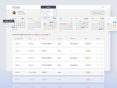 Employee profile holiday system employee requests employee profile dashboard ui xd admin panel