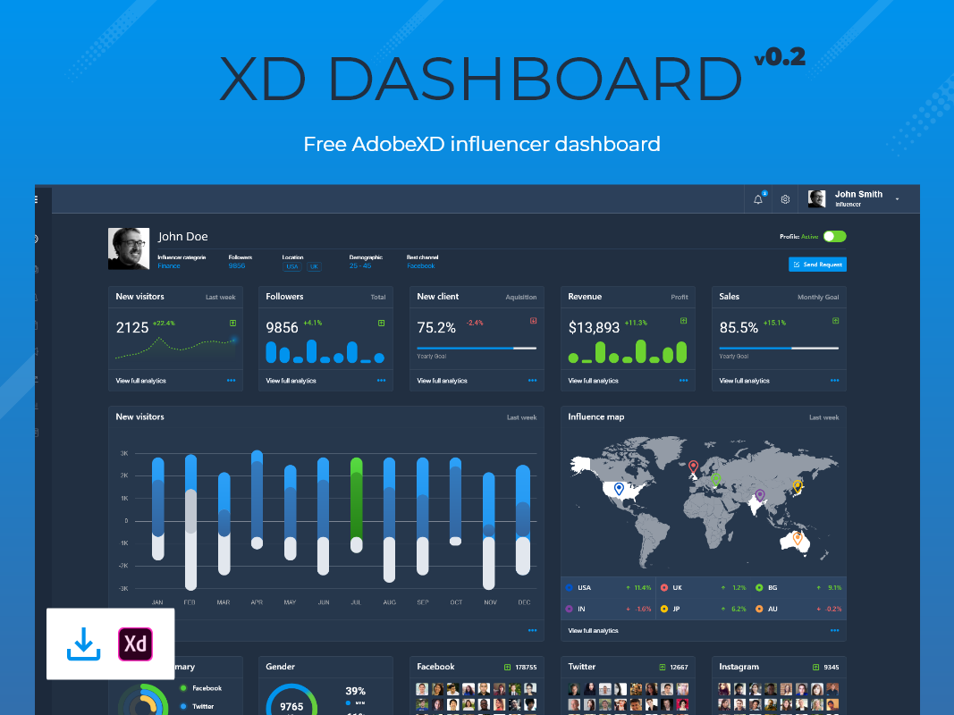XD Dashboard v0.2 - Influencer Dashboard profile page widget account settings design influencer dashboard ux ui dark blue dashboard adobe xd