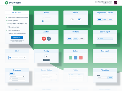 Design system - Evergreen user interface elements evergreen ui ui kit design system