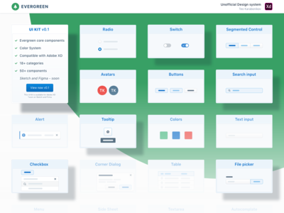Design system - Evergreen user interface elements evergreen ui ui kit design system