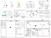 Sketches for Gas network map for National Grid