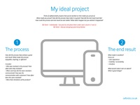 Design principles workshop: My ideal project (Template)