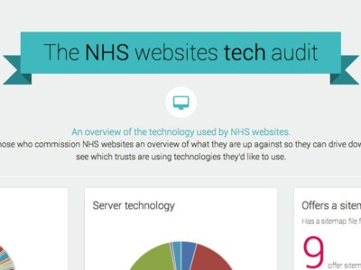 NHS Tech Audit website (NHS Hack Day Oxford) hackday icon ribbon graphs website