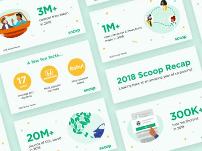2018 Scoop Recap