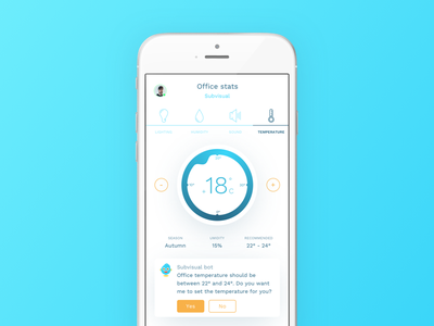 Smart office stats temperature ui subvisual stats office smart office smart graph color avatar app mobile