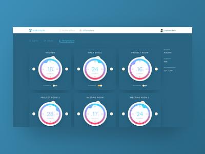 Smart office temperature levels temperature ui subvisual stats office smart office smart graph color avatar app desktop