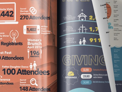 Annual Report Infographics