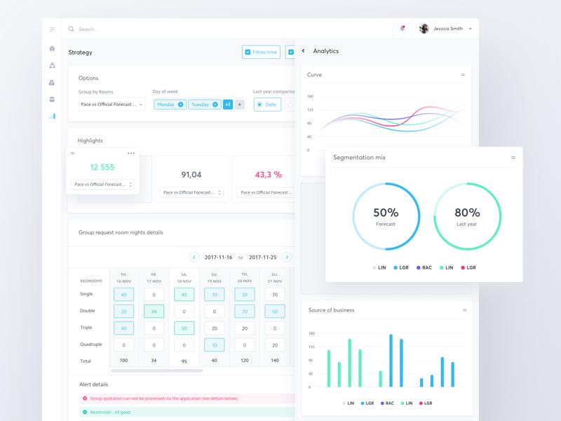 Data visualization and strategic dashboard ui ux analytics strategic dashboard visualization data