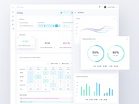 Data visualization and strategic dashboard