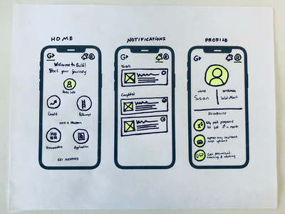 Dashboard concepts brainstorming wire frames drawing user experience clean design web dash board idea design sprint sketching concept ui ux