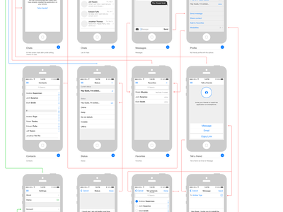 Free iOS 7 iPhone Wireframe Mockup for Prototyping ios7 wireframe mockup prototype free iphone