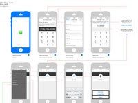 Ios7 iphone mokup for prototyping
