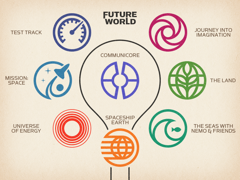 Epcot Future World By Louie Mantia Dribbble