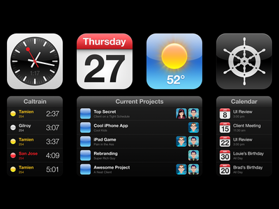 Company Dashboard pacific helm dashboard status board widgets clock calendar weather transit