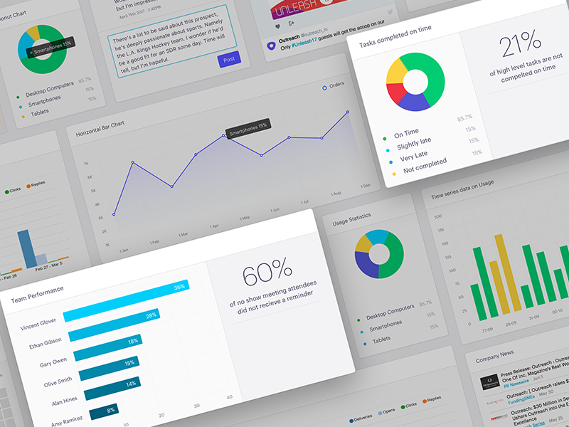 Analytics Tiles dashboard admin salesforce saas outreach analytics tile graph chart