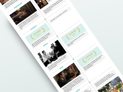 History Timeline for Casamigos Tequila casamigos futura press kit timeline