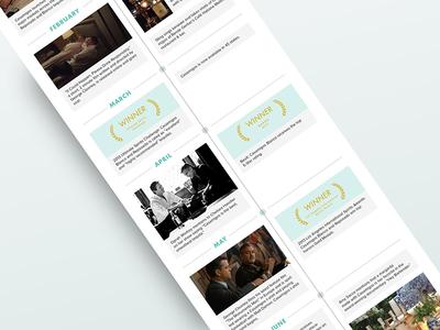 History Timeline for Casamigos Tequila casamigos futura press kit timeline