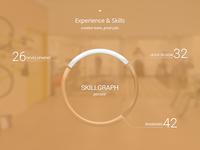 SkillGraph