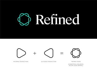 Refined Brand Identity modern vector type identity brand branding design icon logo