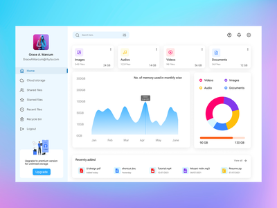 Dashboard charts graphs file manager dashboard ui illustration icon ui ux design typography
