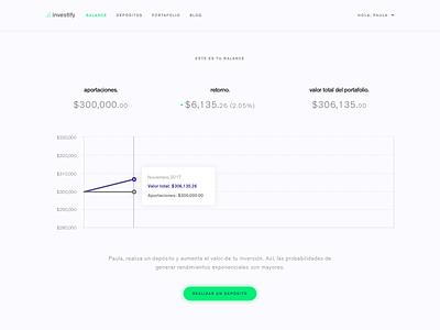 Investify Dashboard invest fintech investify portfolio chart investment dashboard