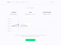 Investify Dashboard
