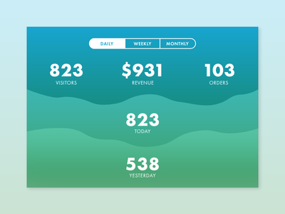 Numbers, Numbers, Numbers ecommerce website graph chart analytics day018 dailyui